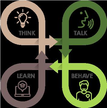 Amys-Methodology-Graphic